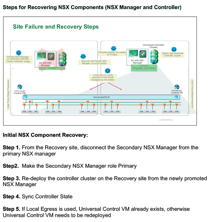2019_02_04_12_44_56_Disaster_Recovery_with_NSX_and_SRM.pdf_Adobe_Acrobat_Pro_DC.png